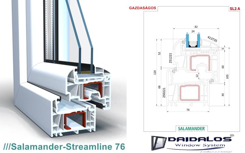 Salamander Streamline 76 műanyag ablakok