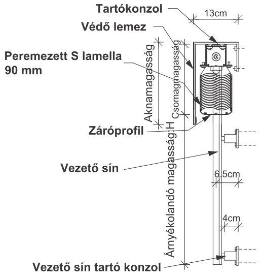 S lamellás zsaluzia - S 90 RL technikai felépítésének leírása