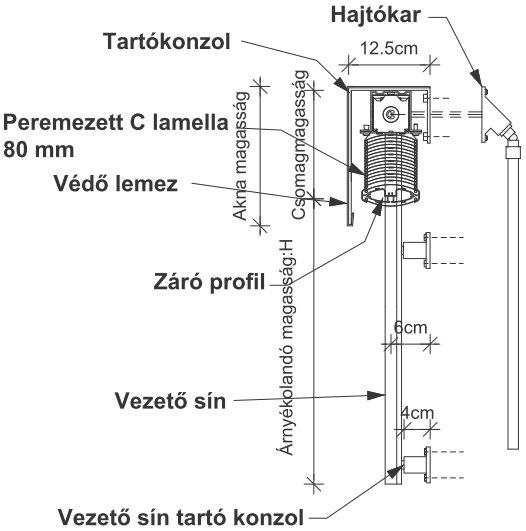 C lamellás zsaluzia - C 80 RL technikai felépítésének a leírása