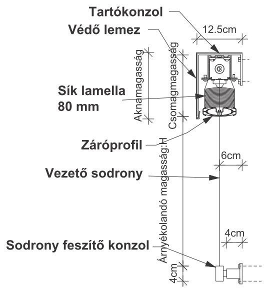 F lamellás zsaluzia - F 80 RL technikai leírások